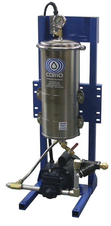 Product image of our Dedicated Oil Filtration Systems.